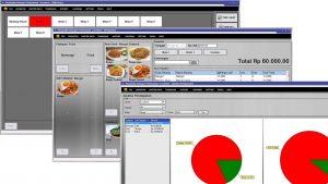 Software Restoran